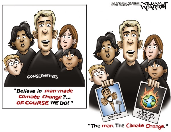 Believe_in_Climate_Change